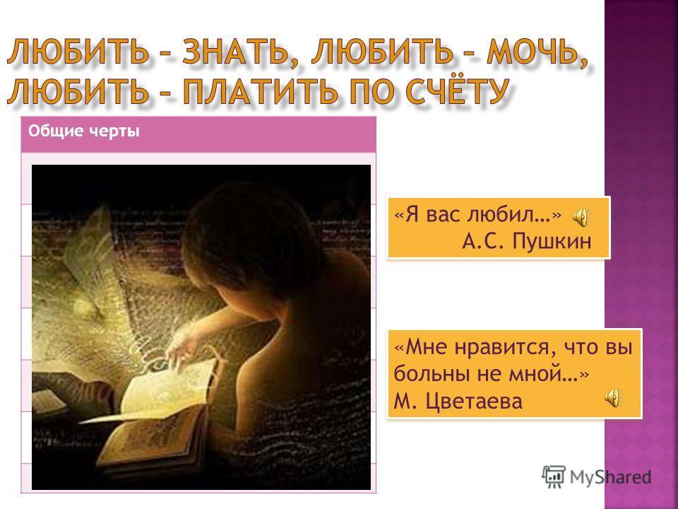 «Мне нравится, что вы больны не мной…» М. Цветаева «Я вас любил…» А.С. Пушкин «Я вас любил…» А.С. Пушкин Общие черты прозрачность мысли и чувства; пафос жизни и любви; самоотречение, благородство чувств; тонкий психологизм; умиротворенность, спокойст
