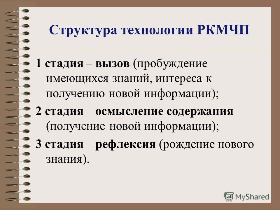 Структура технологии РКМЧП 1 стадия – вызов (пробуждение имеющихся знаний, интереса к получению новой информации); 2 стадия – осмысление содержания (получение новой информации); 3 стадия – рефлексия (рождение нового знания).
