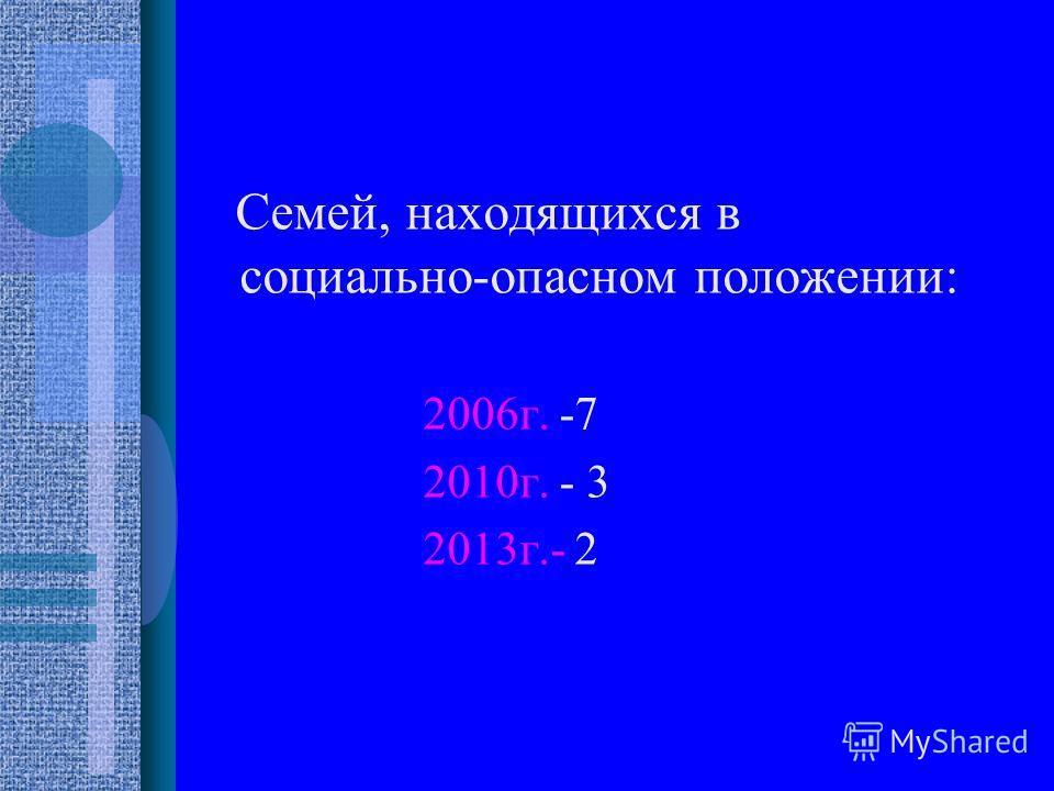 Семей, находящихся в социально-опасном положении: 2006г. -7 2010г. - 3 2013г.- 2