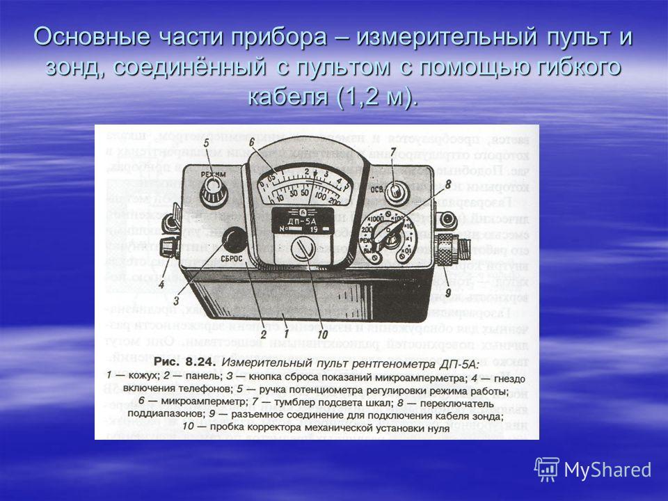 Основные части прибора – измерительный пульт и зонд, соединённый с пультом с помощью гибкого кабеля (1,2 м).