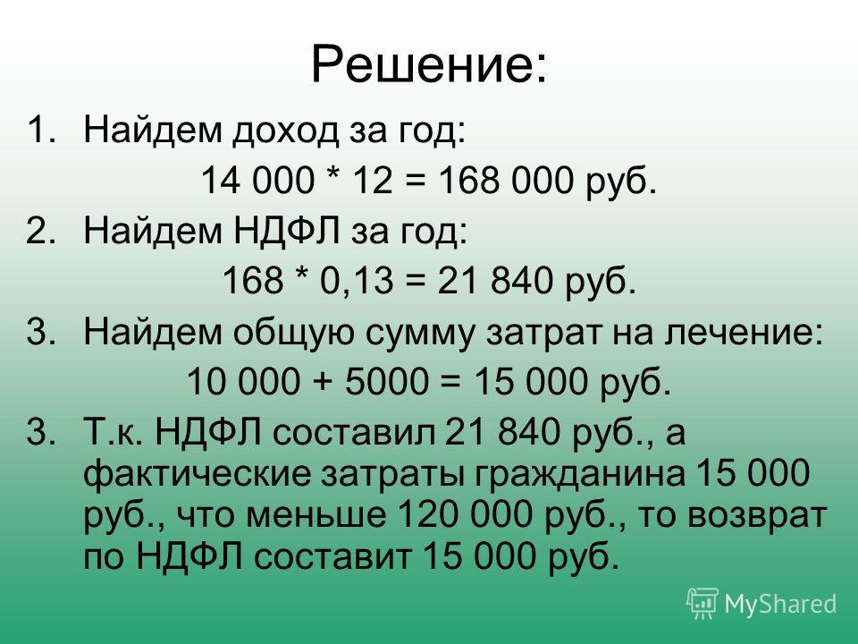 Решение: 1.Найдем доход за год: 14 000 * 12 = 168 000 руб. 2.Найдем НДФЛ за год: 168 * 0,13 = 21 840 руб. 3.Найдем общую сумму затрат на лечение: 10 000 + 5000 = 15 000 руб. 3.Т.к. НДФЛ составил 21 840 руб., а фактические затраты гражданина 15 000 ру