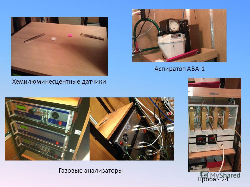 Аспиратоп АВА-1 Хемилюминесцентные датчики Проба - 24 Газовые анализаторы