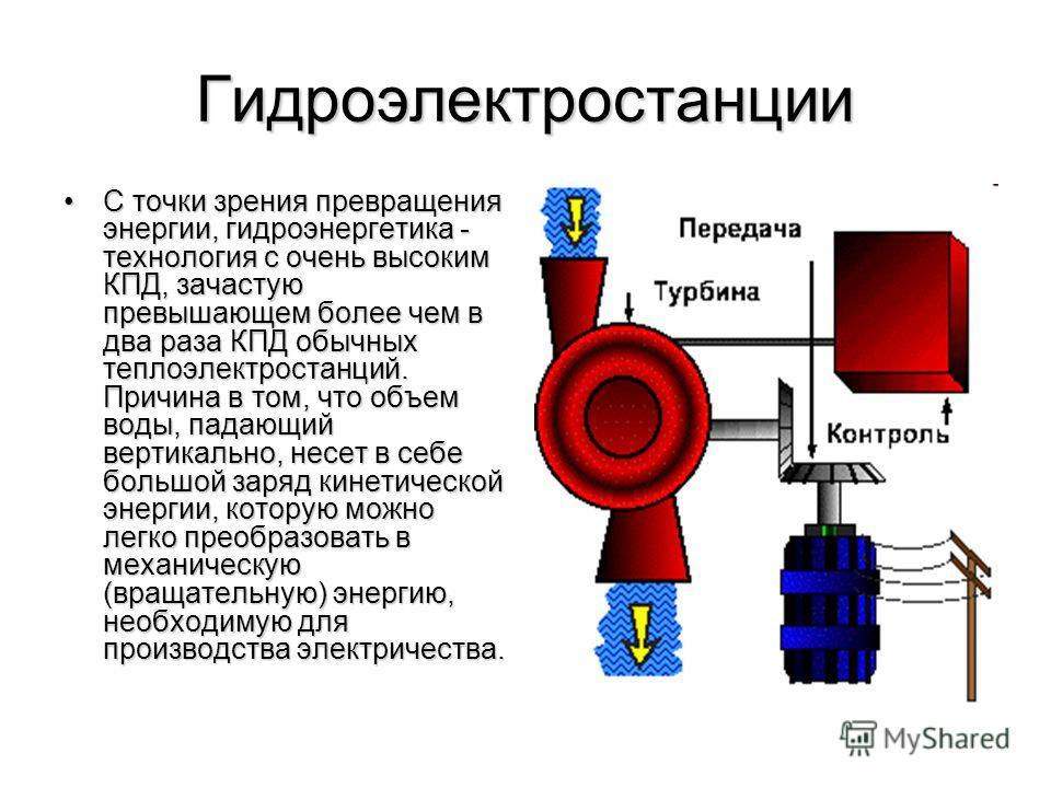 Гидроэлектростанции С точки зрения превращения энергии, гидроэнергетика - технология с очень высоким КПД, зачастую превышающем более чем в два раза КПД обычных теплоэлектростанций. Причина в том, что объем воды, падающий вертикально, несет в себе бол