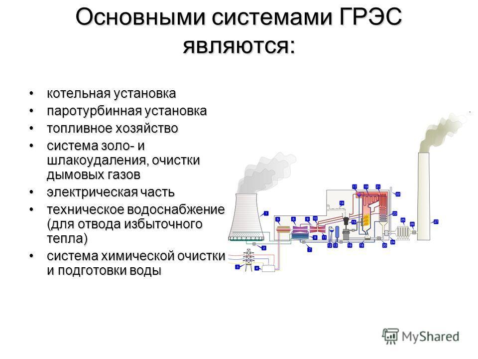 Основными системами ГРЭС являются: котельная установкакотельная установка паротурбинная установкапаротурбинная установка топливное хозяйствотопливное хозяйство система золо- и шлакоудаления, очистки дымовых газовсистема золо- и шлакоудаления, очистки