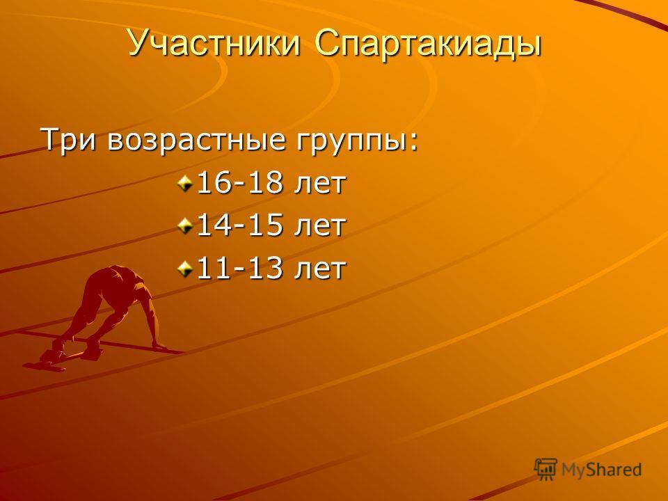 Участники Спартакиады Три возрастные группы: 16-18 лет 14-15 лет 11-13 лет