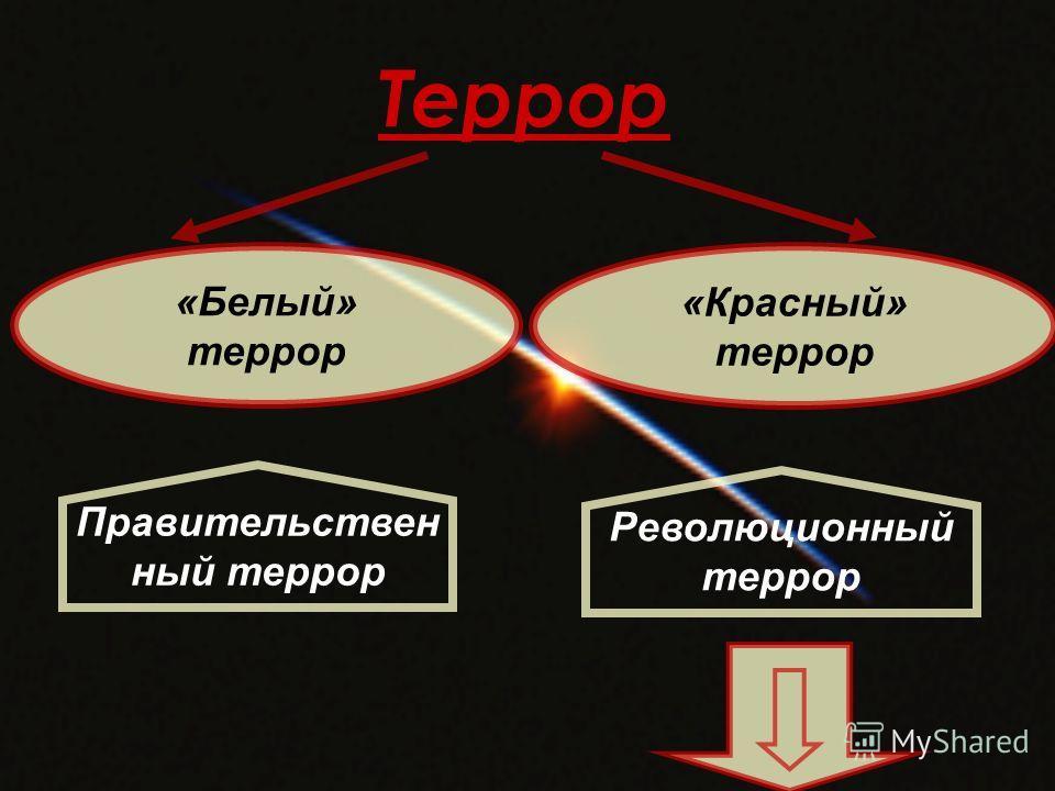 Террор «Белый» террор «Красный» террор Правительствен ный террор Революционный террор
