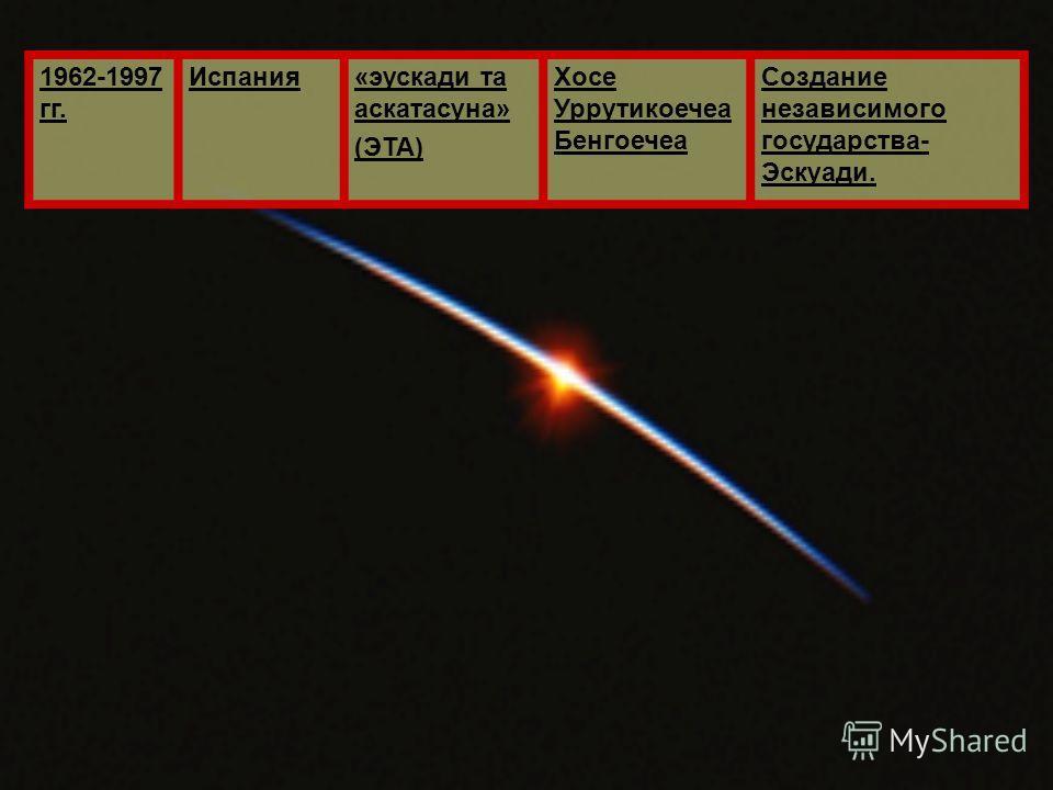 1962-1997 гг. Испания«эускади та аскатасуна» (ЭТА) Хосе Уррутикоечеа Бенгоечеа Создание независимого государства- Эскуади.
