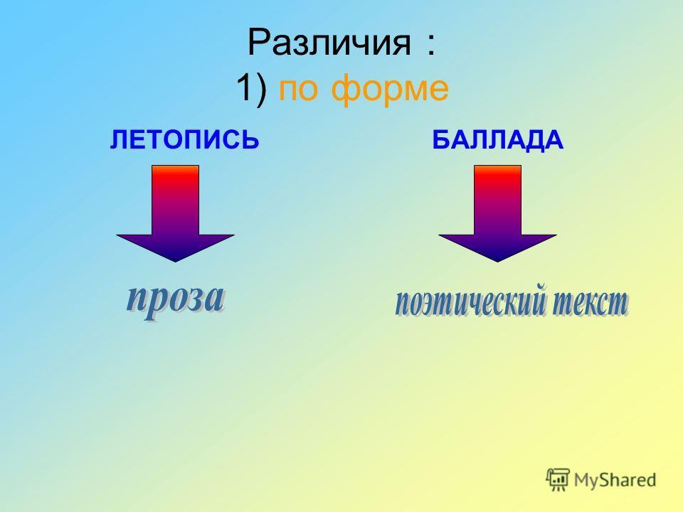 Различия : 1) по форме ЛЕТОПИСЬБАЛЛАДА