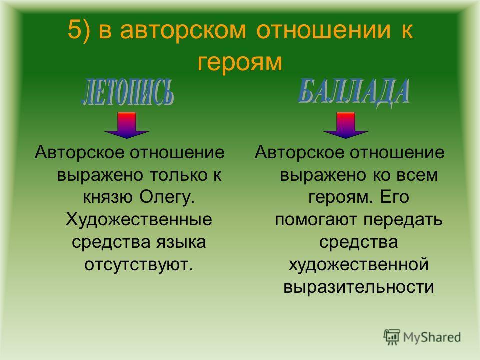 5) в авторском отношении к героям Авторское отношение выражено только к князю Олегу. Художественные средства языка отсутствуют. Авторское отношение выражено ко всем героям. Его помогают передать средства художественной выразительности