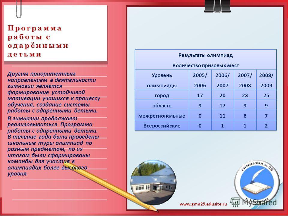 Программа работы с одарёнными детьми www.gmn25.edusite.ru Другим приоритетным направлением в деятельности гимназии является формирование устойчивой мотивации учащихся к процессу обучения, создание системы работы с одарёнными детьми. В гимназии продол