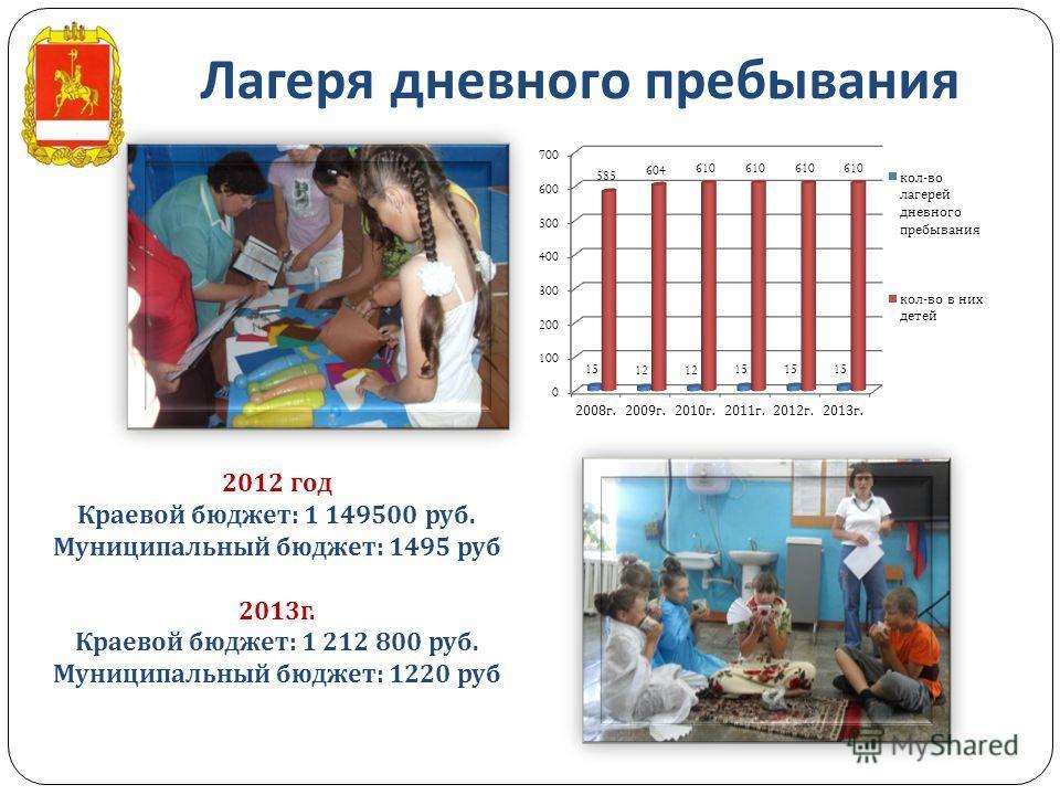 Лагеря дневного пребывания 2012 год Краевой бюджет : 1 149500 руб. Муниципальный бюджет : 1495 руб 2013 г. Краевой бюджет : 1 212 800 руб. Муниципальный бюджет : 1220 руб