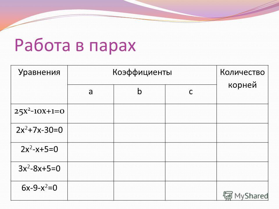 Работа в парах УравненияКоэффициенты Количество корней abc 25x 2 -10x+1=0 2x 2 +7x-30=0 2x 2 -x+5=0 3x 2 -8x+5=0 6x-9-x 2 =0