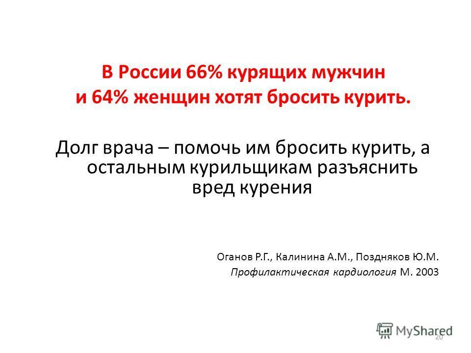 20 В России 66% курящих мужчин и 64% женщин хотят бросить курить. Долг врача – помочь им бросить курить, а остальным курильщикам разъяснить вред курения Оганов Р.Г., Калинина А.М., Поздняков Ю.М. Профилактическая кардиология М. 2003