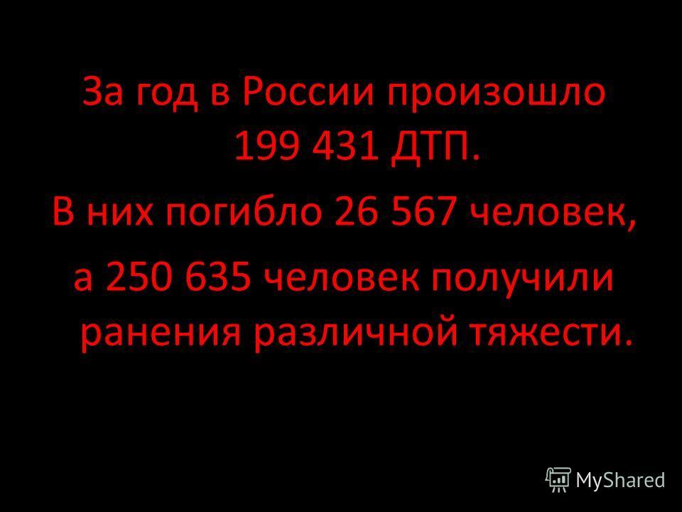 За год в России произошло 199 431 ДТП. В них погибло 26 567 человек, а 250 635 человек получили ранения различной тяжести.