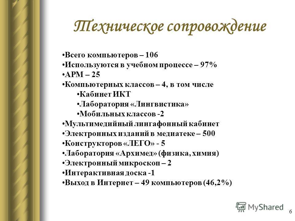 6 Всего компьютеров – 106 Используются в учебном процессе – 97% АРМ – 25 Компьютерных классов – 4, в том числе Кабинет ИКТ Лаборатория «Лингвистика» Мобильных классов -2 Мультимедийный лингафонный кабинет Электронных изданий в медиатеке – 500 Констру