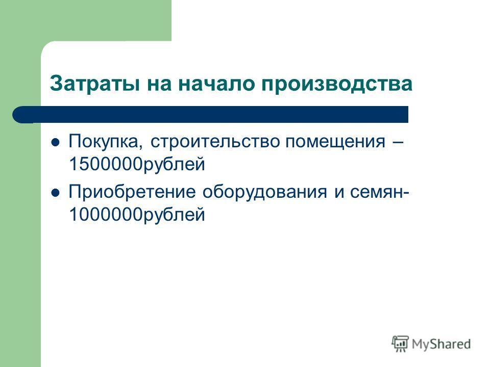 Затраты на начало производства Покупка, строительство помещения – 1500000рублей Приобретение оборудования и семян- 1000000рублей