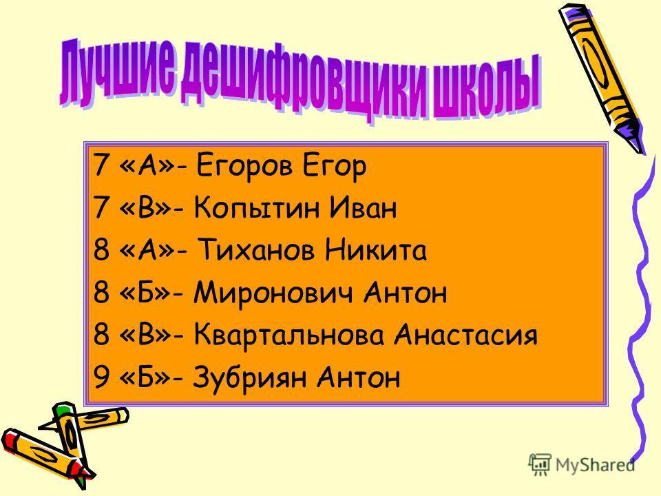 7 «А»- Егоров Егор 7 «В»- Копытин Иван 8 «А»- Тиханов Никита 8 «Б»- Миронович Антон 8 «В»- Квартальнова Анастасия 9 «Б»- Зубриян Антон