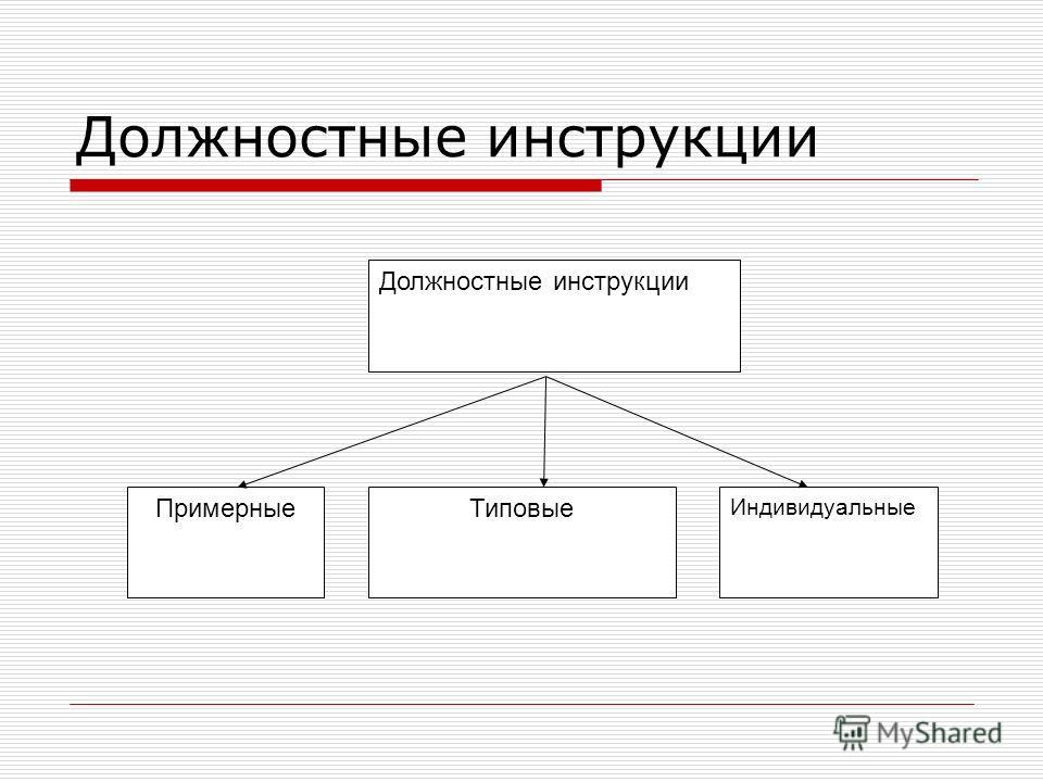 Должностные инструкции ПримерныеТиповые Индивидуальные