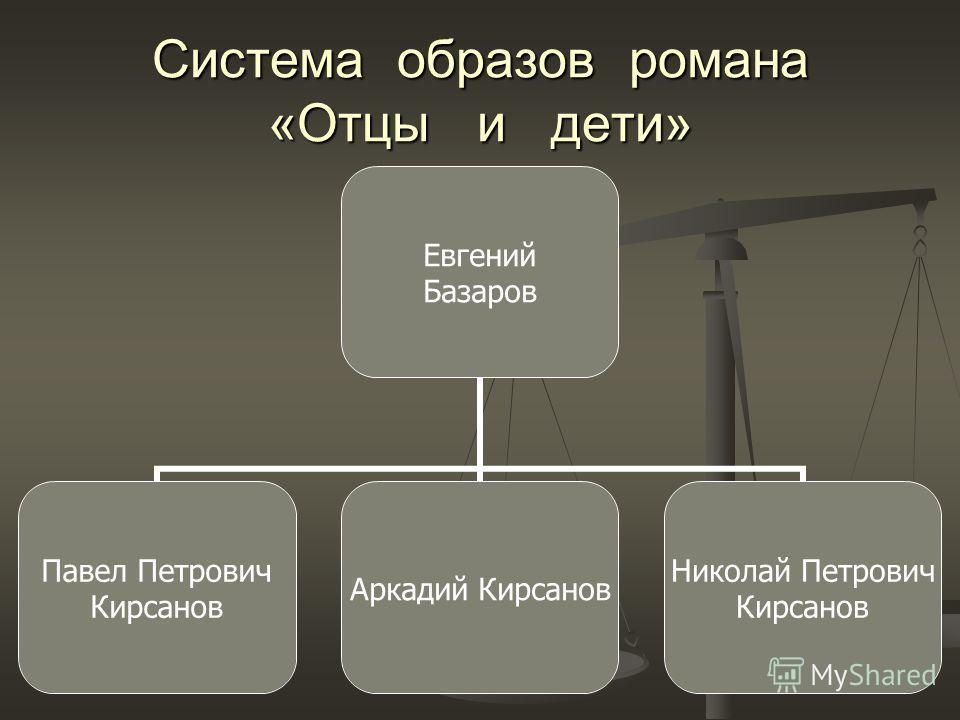 Взаимоотношения Базарова с Кирсановыми Хотел ли я обругать Базарова или его превознести? Я этого сам не знаю, ибо я не знаю, люблю ли я его или ненавижу! Вот тебе и тенденция! (из письма А.А.Фету) Не удивляюсь, впрочем, что Базаров остался для многих