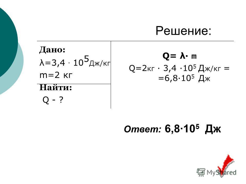 Решение: Дано: λ=3,4 · 10 5 Дж/кг m=2 кг Найти: Q - ? Q= λ m Q=2 кг · 3,4 ·10 5 Д ж/кг = =6,8·10 5 Д ж Ответ: 6,8·10 5 Дж