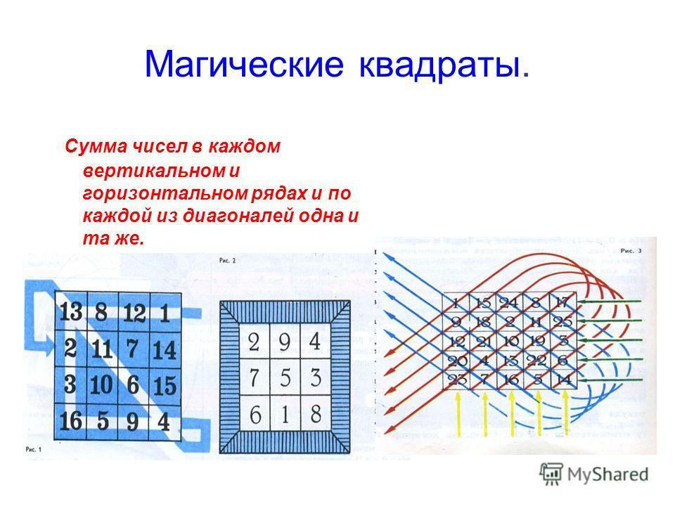 Магические квадраты. Сумма чисел в каждом вертикальном и горизонтальном рядах и по каждой из диагоналей одна и та же.
