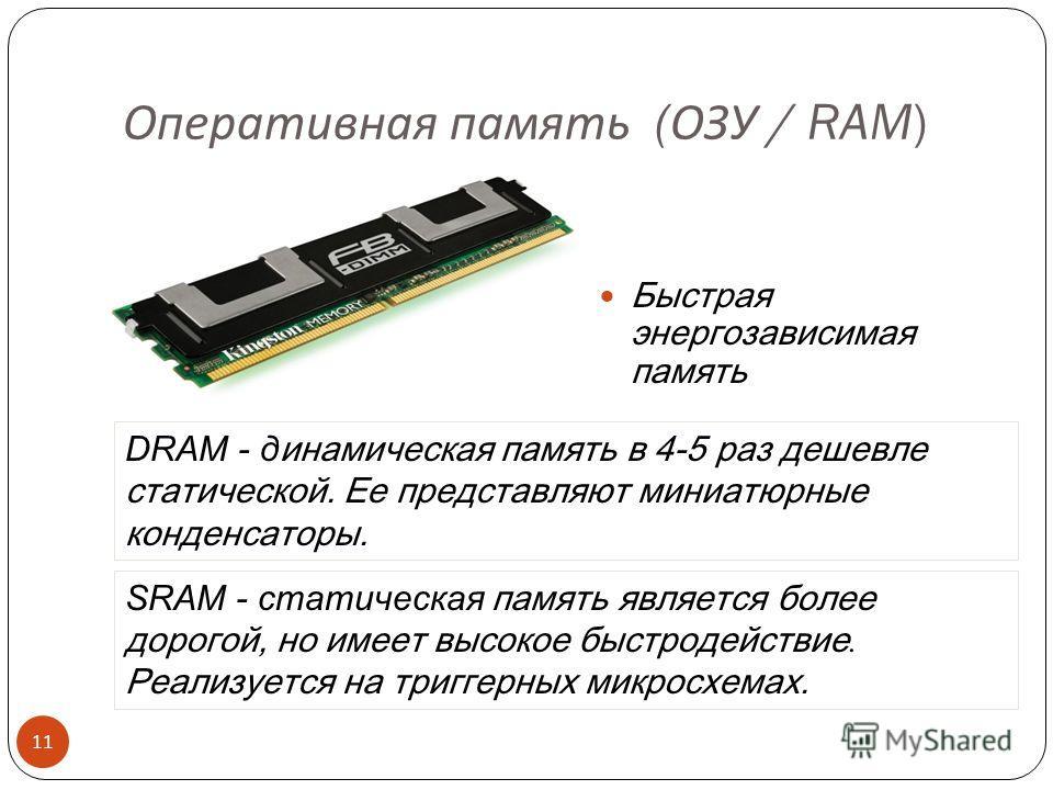Память компьютера 10 Память ВнутренняяВнешняя Оперативная (ОЗУ) 256, 512 Mb 2100 Mb/c Постоянная (ПЗУ) ROM-BIOS Винчестер (НЖМД) 80, 120 Gb 33 Mb/с Дисковод 3,5 (НГМД) 1,44 Mb 500 Kb/с DVD-ROM до 17 Gb 7800 Kb/c CD-ROM 650 Mb 7800 Kb/c Расположена на
