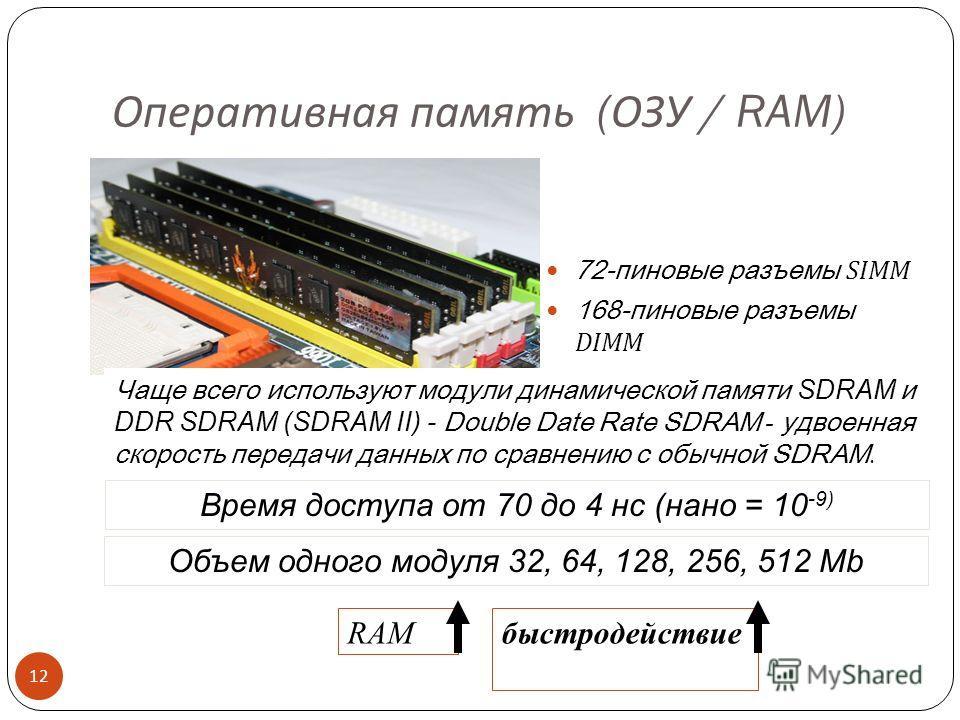 Оперативная память ( ОЗУ / RAM) 11 Быстрая энергозависимая память SRAM - статическая память является более дорогой, но имеет высокое быстродействие. Реализуется на триггерных микросхемах. DRAM - д инамическая память в 4-5 раз дешевле статической. Ее