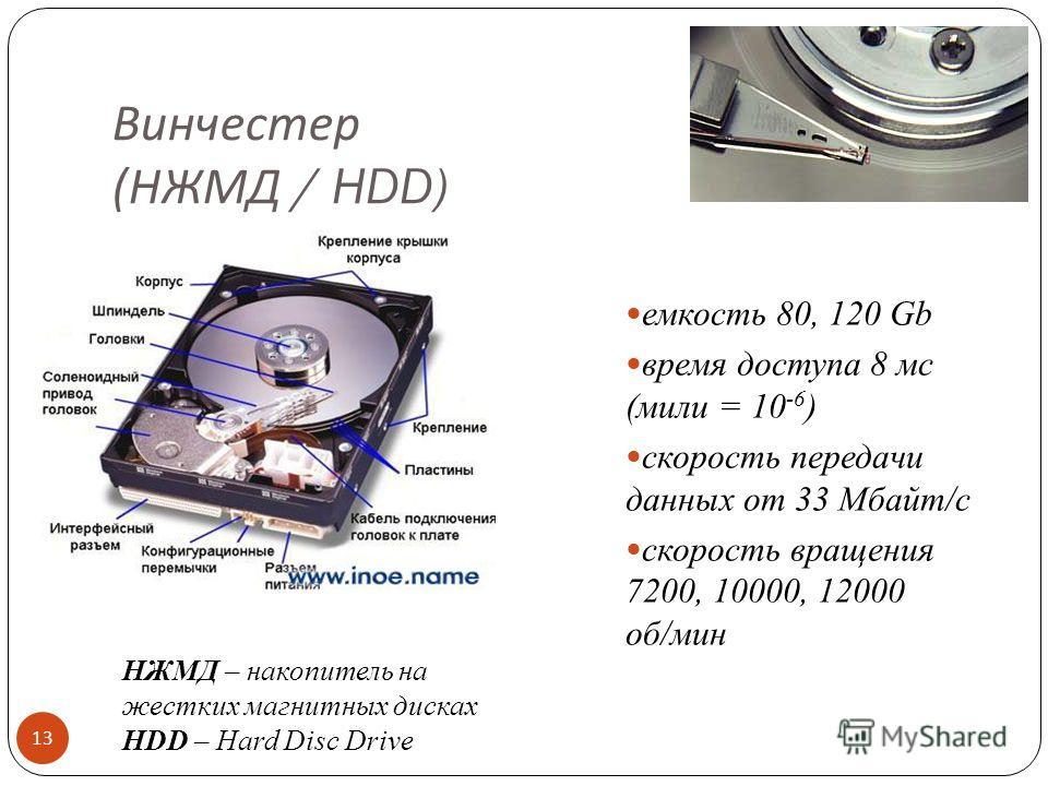 Оперативная память ( ОЗУ / RAM) 12 72-пиновые разъемы SIMM 168-пиновые разъемы DIMM Время доступа от 70 до 4 нс (нано = 10 -9) Чаще всего используют модули динамической памяти SDRAM и DDR SDRAM (SDRAM II) - Double Date Rate SDRAM - удвоенная скорость