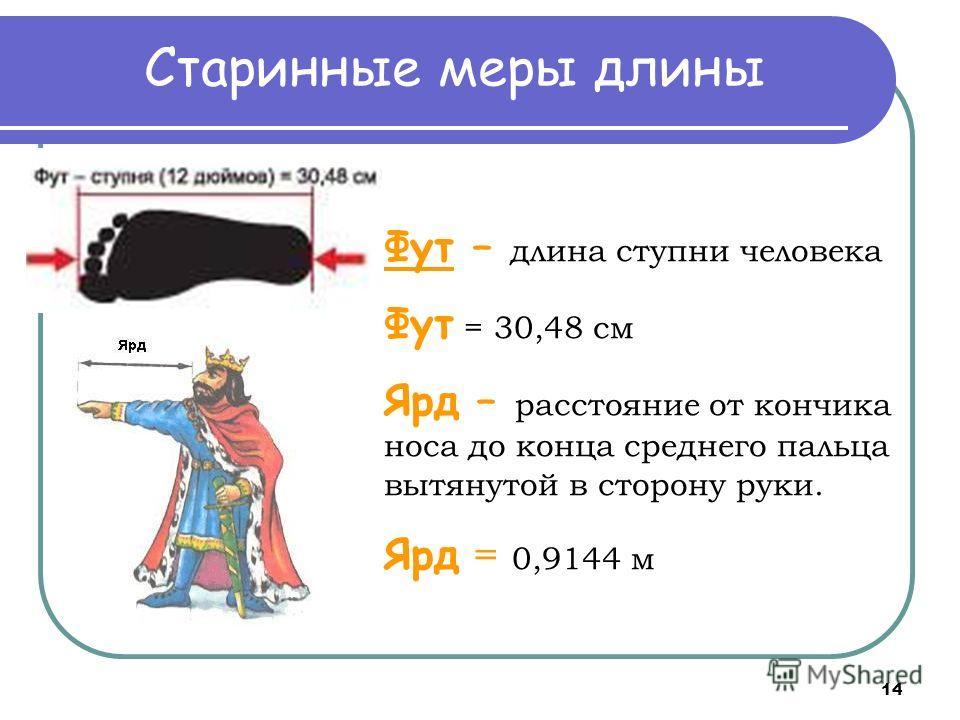 14 Старинные меры длины Фут – длина ступни человека Фут = 30,48 см Ярд – расстояние от кончика носа до конца среднего пальца вытянутой в сторону руки. Ярд = 0,9144 м