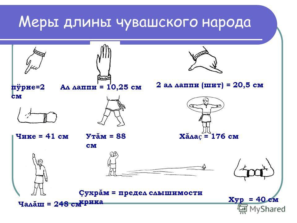 Меры длины чувашского народа пÿрне=2 см Ал лаппи = 10,25 см 2 ал лаппи (шит) = 20,5 см Чике = 41 смУтăм = 88 см Хăла ҫ = 176 см Чалăш = 248 см Çухрăм = предел слышимости крика Хур = 40 см