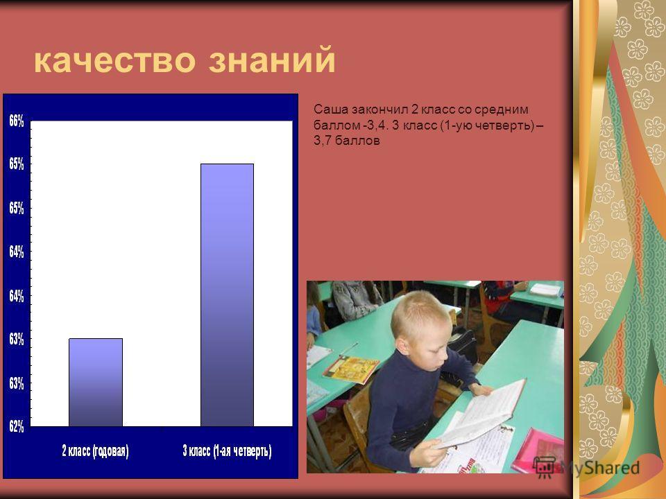 качество знаний Саша закончил 2 класс со средним баллом -3,4. 3 класс (1-ую четверть) – 3,7 баллов