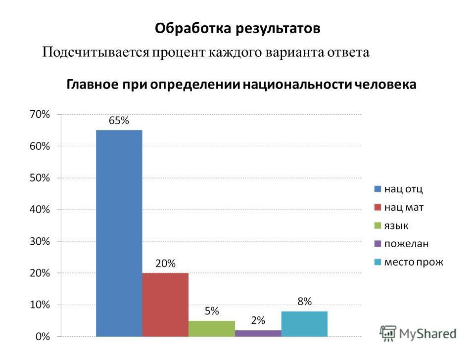 Обработка результатов Подсчитывается процент каждого варианта ответа Главное при определении национальности человека