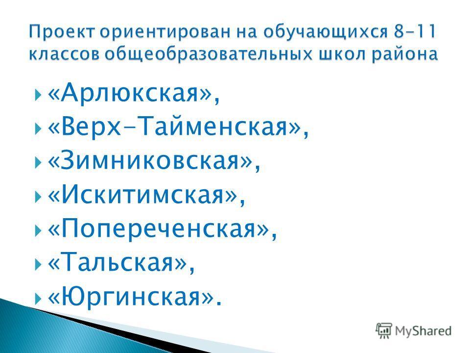 «Арлюкская», «Верх-Тайменская», «Зимниковская», «Искитимская», «Попереченская», «Тальская», «Юргинская».