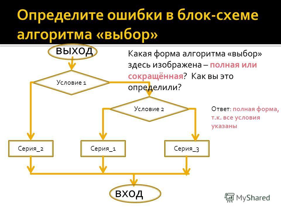Условие 1 Условие 2 Серия_2Серия_1Серия_3 вход выход Какая форма алгоритма «выбор» здесь изображена – полная или сокращённая? Как вы это определили? Ответ: полная форма, т.к. все условия указаны