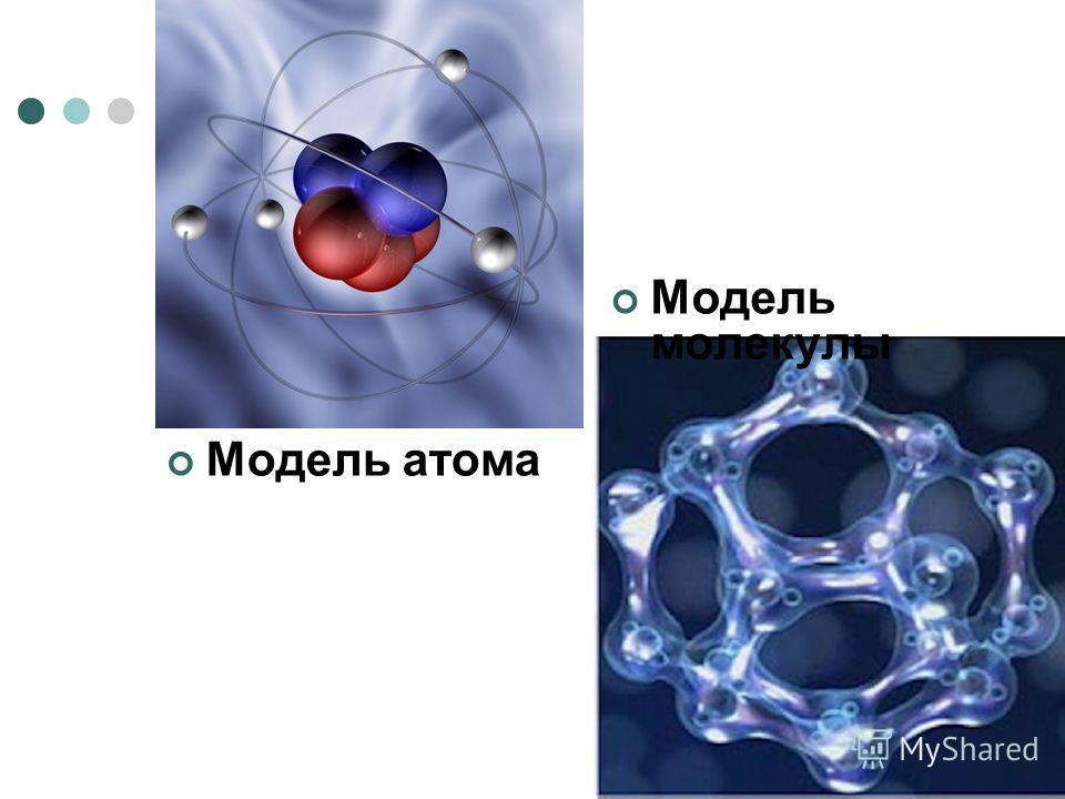 Модель атома Модель молекулы