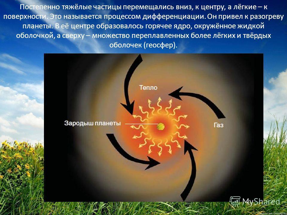 Постепенно тяжёлые частицы перемещались вниз, к центру, а лёгкие – к поверхности. Это называется процессом дифференциации. Он привел к разогреву планеты. В её центре образовалось горячее ядро, окружённое жидкой оболочкой, а сверху – множество перепла