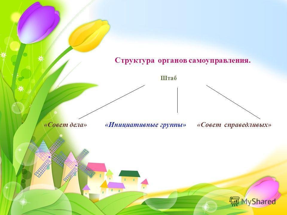 Структура органов самоуправления. Штаб «Совет дела» «Инициативные группы» «Совет справедливых»