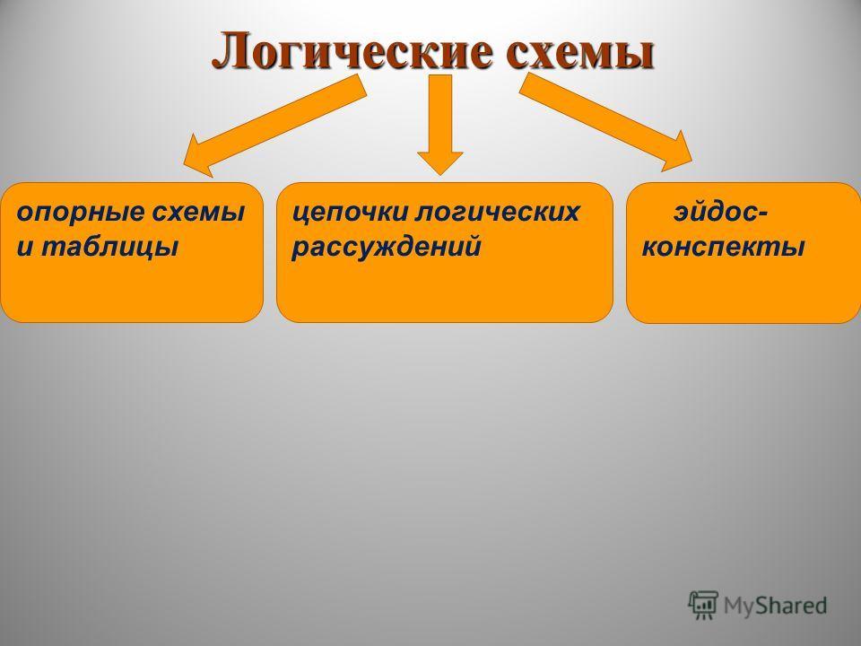 Логические схемы опорные схемы