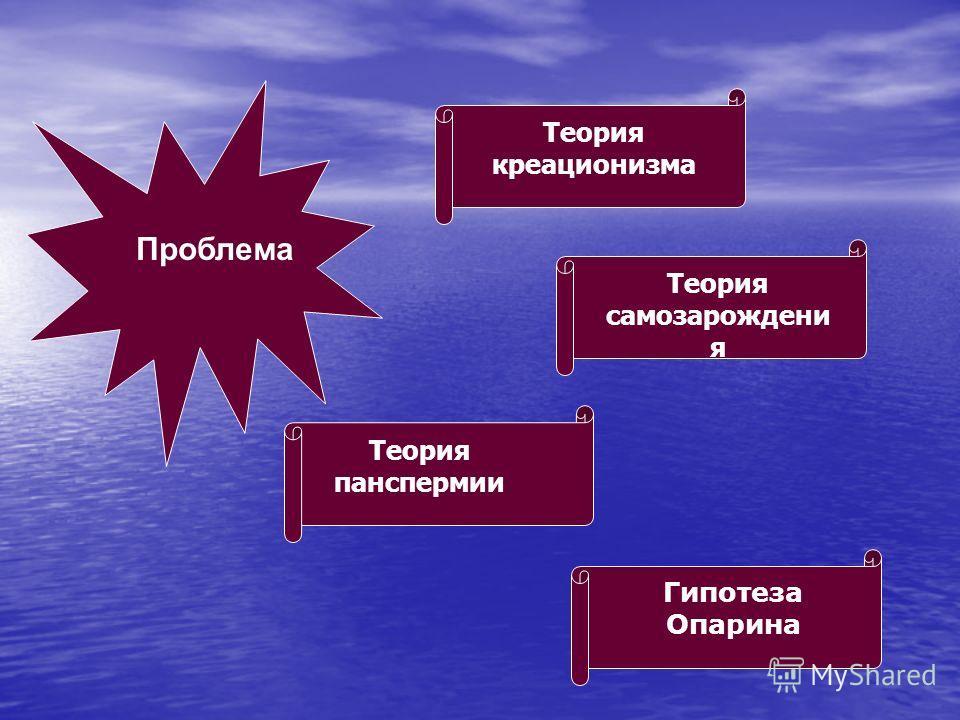 Теория креационизма Теория самозарождени я Теория панспермии Гипотеза Опарина Проблема