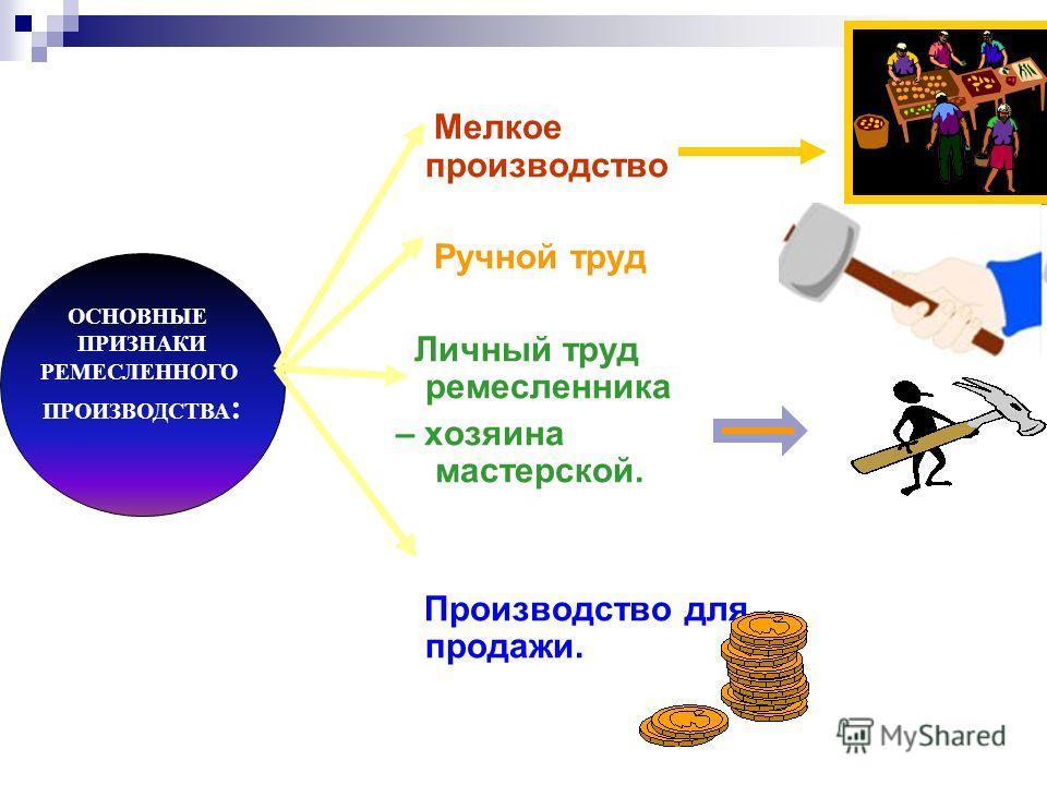 ОСНОВНЫЕ ПРИЗНАКИ РЕМЕСЛЕННОГО ПРОИЗВОДСТВА : ? ? ? ? Какие орудия труда используются?_________ ______________________ Для чего производится продукция?_____________________ Роль хозяина мастерской? ______________________ Каков размер мастерской?_____