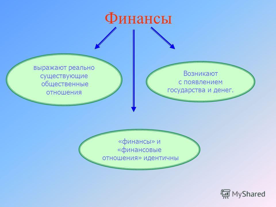Финансы выражают реально существующие общественные отношения «финансы» и «финансовые отношения» идентичны Возникают с появлением государства и денег.