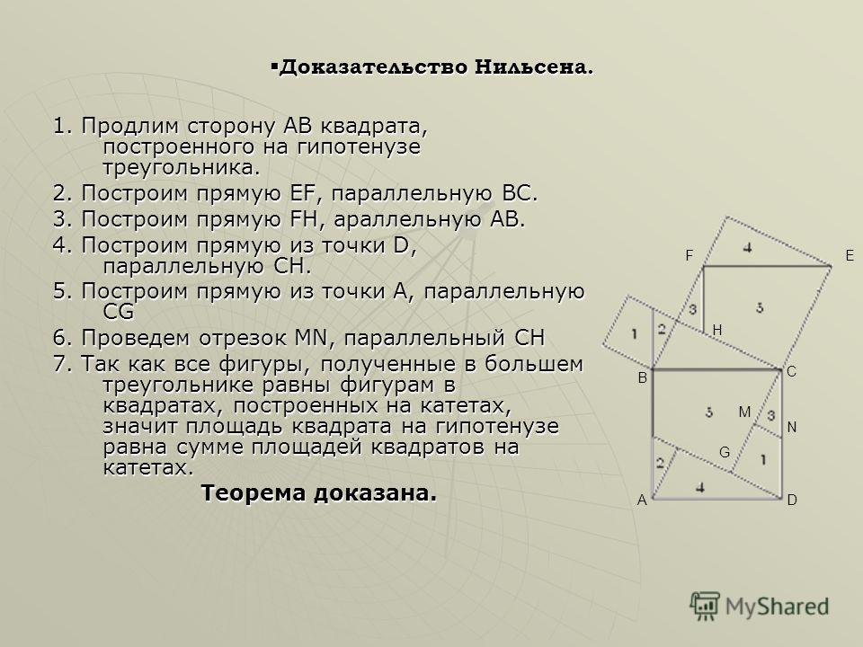 Доказательство Нильсена. Доказательство Нильсена. 1. Продлим сторону АВ квадрата, построенного на гипотенузе треугольника. 2. Построим прямую EF, параллельную ВС. 3. Построим прямую FH, араллельную АВ. 4. Построим прямую из точки D, параллельную СН.