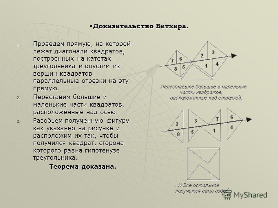 Доказательство Бетхера. Доказательство Бетхера. 1. Проведем прямую, на которой лежат диагонали квадратов, построенных на катетах треугольника и опустим из вершин квадратов параллельные отрезки на эту прямую. 2. Переставим большие и маленькие части кв