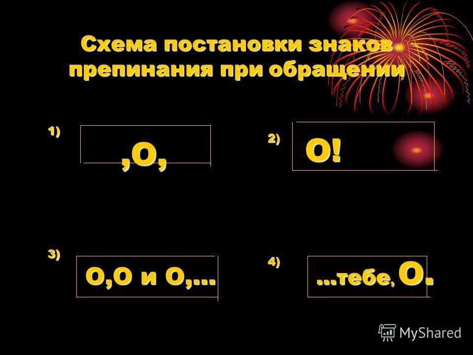 Схема постановки знаков препинания при обращении 1),О, 2)О! 3) О,О и О,… 4)...тебе, О.