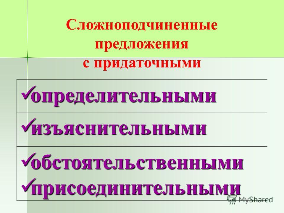 Cложноподчиненные предложения с придаточными определительными определительными изъяснительными изъяснительными обстоятельственными обстоятельственными присоединительными присоединительными