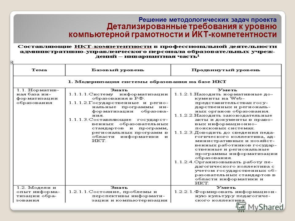 7 Решение методологических задач проекта Детализированные требования к уровню компьютерной грамотности и ИКТ-компетентности