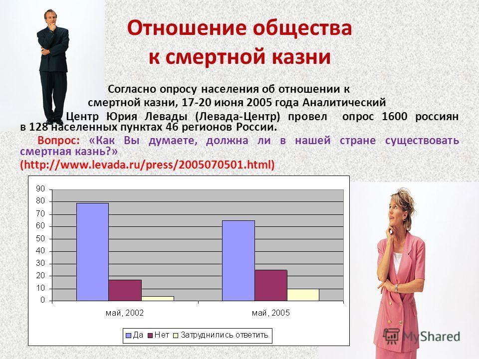 Отношение общества к смертной казни Согласно опросу населения об отношении к смертной казни, 17-20 июня 2005 года Аналитический Центр Юрия Левады (Левада-Центр) провел опрос 1600 россиян в 128 населенных пунктах 46 регионов России. Вопрос: «Как Вы ду