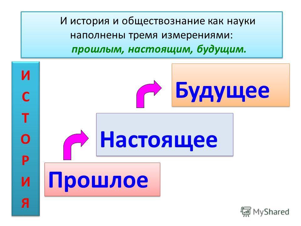 И история и обществознание как науки наполнены тремя измерениями: прошлым, настоящим, будущим. И история и обществознание как науки наполнены тремя измерениями: прошлым, настоящим, будущим. Будущее Настоящее Прошлое