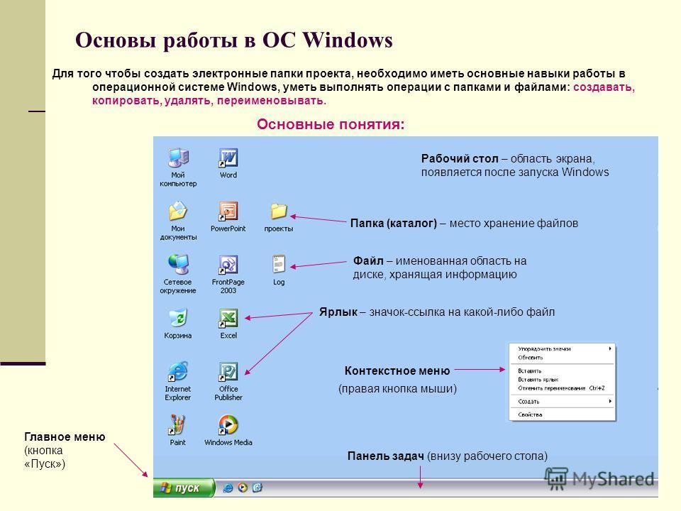 Основы работы в ОС Windows Для того чтобы создать электронные папки проекта, необходимо иметь основные навыки работы в операционной системе Windows, уметь выполнять операции с папками и файлами: создавать, копировать, удалять, переименовывать. Рабочи