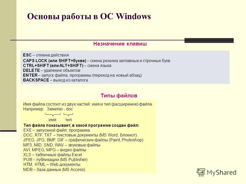 Основы работы в ОС Windows Имя файла состоит из двух частей: имя и тип (расширение) файла. Например: Заметки. doc Тип файла показывает, в какой программе создан файл: EXE – запускной файл, программа DOC, RTF, TXT – текстовые документы (MS Word, Блокн